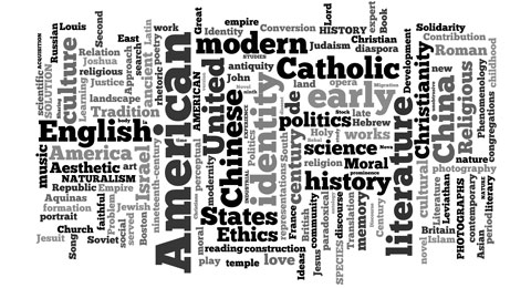 A word cloud of 150 doctoral theses in the humanities and social sciences