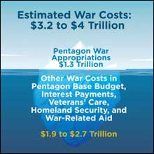 costs_iceberg_small_main